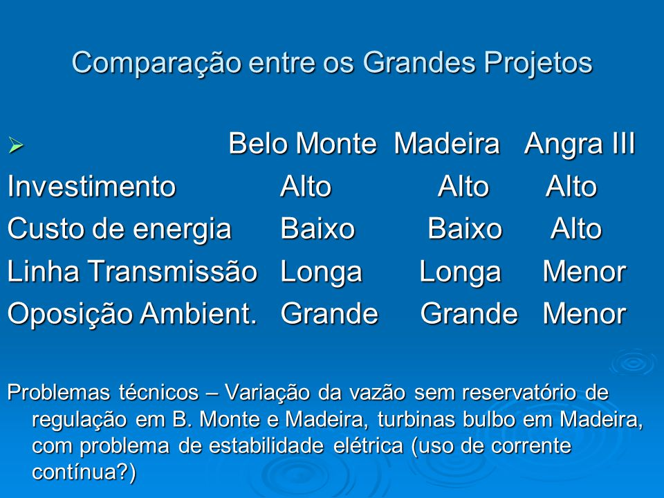 Comparação entre os Grandes Projetos  Belo Monte Madeira Angra III Investimento Alto Alto Alto Custo de energia Baixo Baixo Alto Linha Transmissão Longa Longa Menor Oposição Ambient.