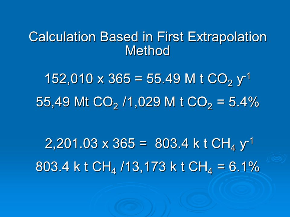 Calculation Based in First Extrapolation Method 152,010 x 365 = 55.49 M t CO 2 y -1 55,49 Mt CO 2 /1,029 M t CO 2 = 5.4% 2,201.03 x 365 = 803.4 k t CH