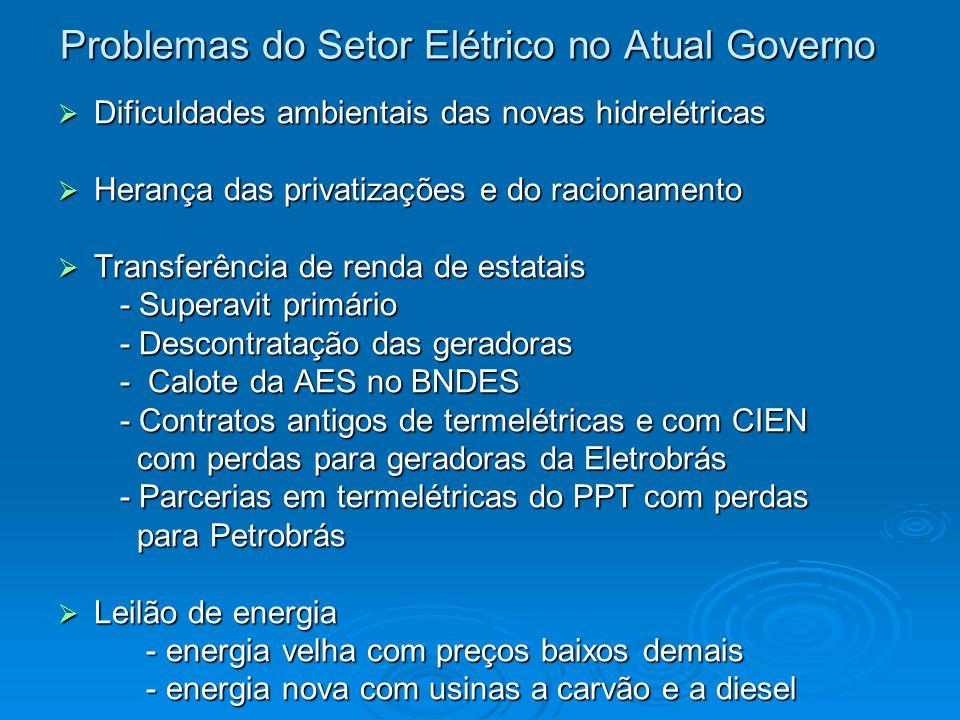 Problemas do Setor Elétrico no Atual Governo  Dificuldades ambientais das novas hidrelétricas  Herança das privatizações e do racionamento  Transfe