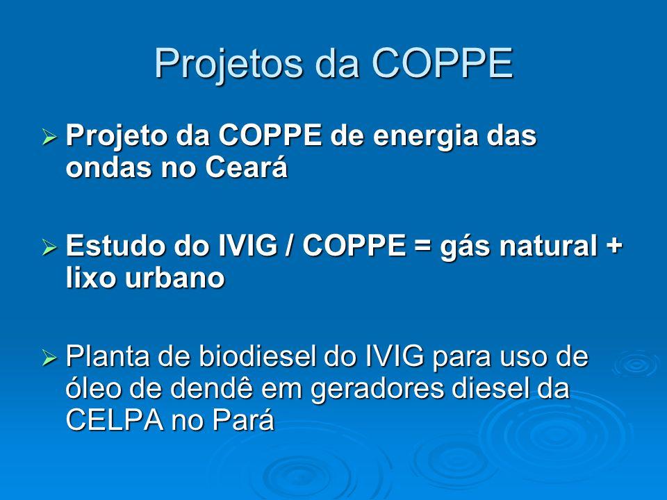 Projetos da COPPE  Projeto da COPPE de energia das ondas no Ceará  Estudo do IVIG / COPPE = gás natural + lixo urbano  Planta de biodiesel do IVIG