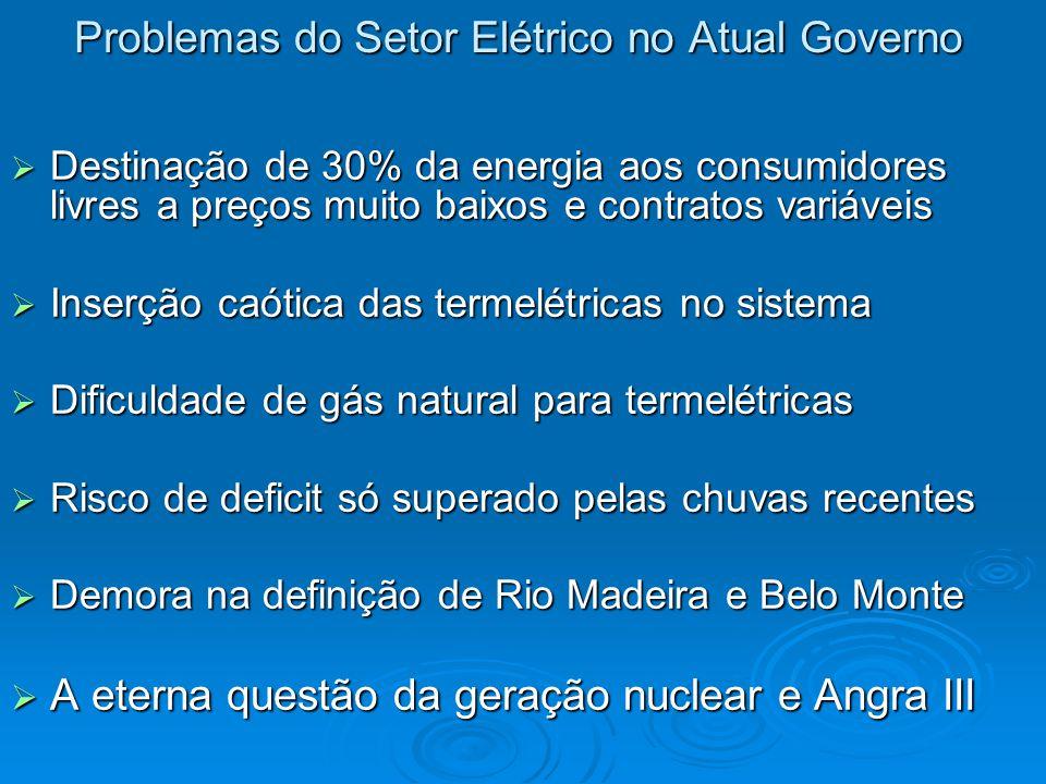 Problemas do Setor Elétrico no Atual Governo  Destinação de 30% da energia aos consumidores livres a preços muito baixos e contratos variáveis  Inserção caótica das termelétricas no sistema  Dificuldade de gás natural para termelétricas  Risco de deficit só superado pelas chuvas recentes  Demora na definição de Rio Madeira e Belo Monte  A eterna questão da geração nuclear e Angra III