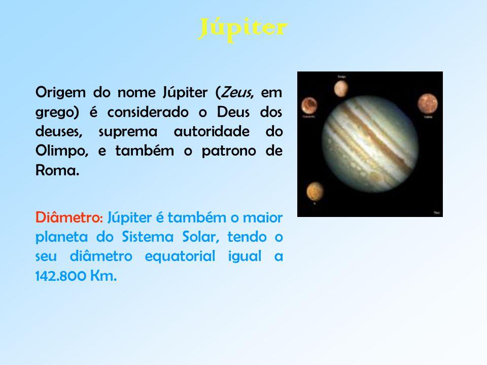 Origem do nome Júpiter (Zeus, em grego) é considerado o Deus dos deuses, suprema autoridade do Olimpo, e também o patrono de Roma.
