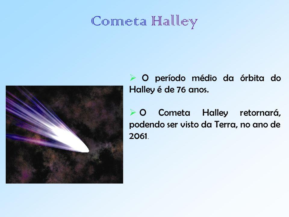Cometa Halley  O período médio da órbita do Halley é de 76 anos.
