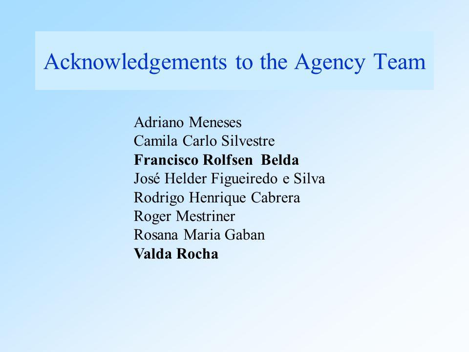 Acknowledgements to the Agency Team Adriano Meneses Camila Carlo Silvestre Francisco Rolfsen Belda José Helder Figueiredo e Silva Rodrigo Henrique Cabrera Roger Mestriner Rosana Maria Gaban Valda Rocha
