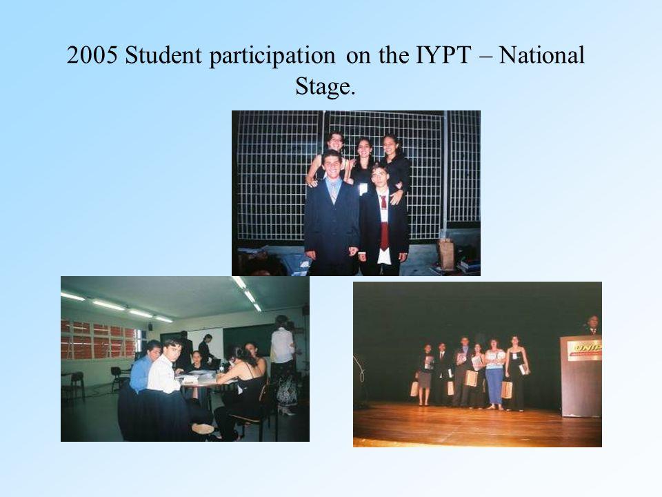 IYPT2006 –- EESOR students: Amanda Murgo, Welson Luciano Coelho, Werberson Gehard izolin da Silva, Natália Fátima Martins, Daniel Fernando Pinto.