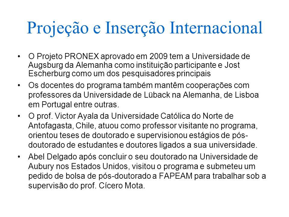 Projeção e Inserção Internacional O Projeto PRONEX aprovado em 2009 tem a Universidade de Augsburg da Alemanha como instituição participante e Jost Escherburg como um dos pesquisadores principais Os docentes do programa também mantêm cooperações com professores da Universidade de Lüback na Alemanha, de Lisboa em Portugal entre outras.