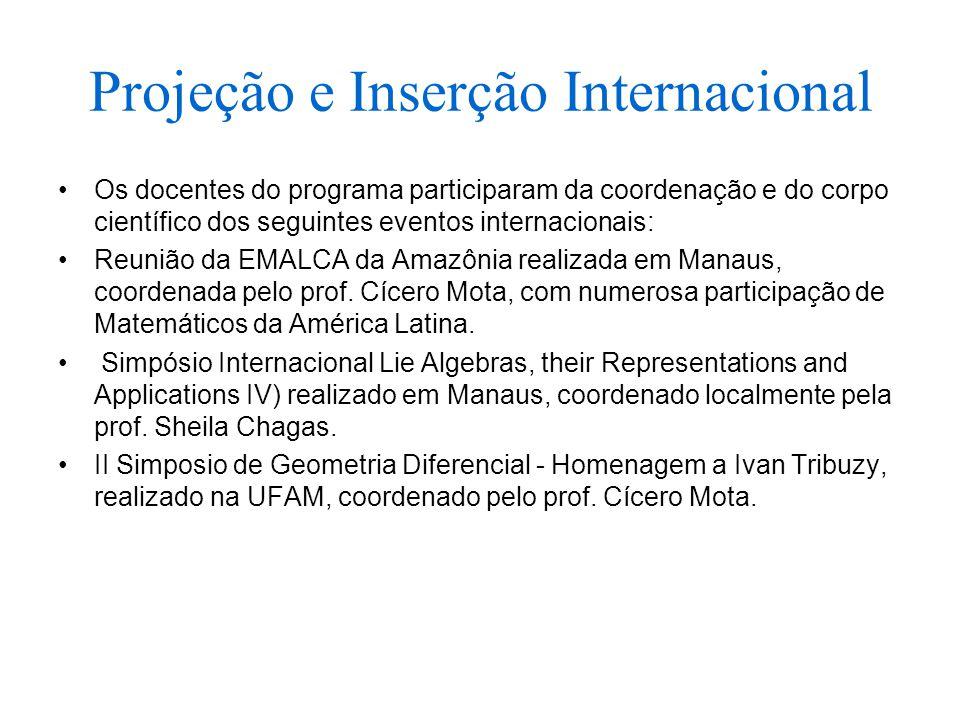 Projeção e Inserção Internacional Os docentes do programa participaram da coordenação e do corpo científico dos seguintes eventos internacionais: Reunião da EMALCA da Amazônia realizada em Manaus, coordenada pelo prof.