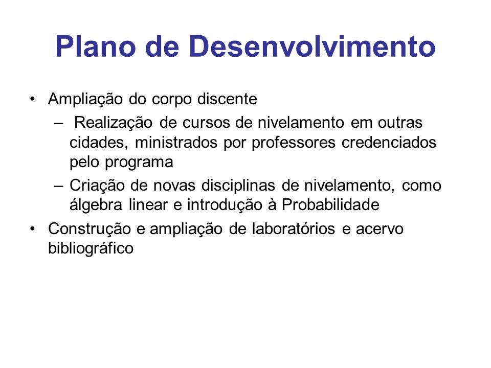 Corpo Docente NomeTipo (P, C, V) Orientador Creenciado (M e/ou D) Ano do doutorado Bolsista do CNPq (nivel) 200720082009200720082009 Celso Rômulo Barbosa Cabral CPP-MM2000 Cícero Augusto Mota Cavalcante PPPMMM19992 Flávia Morgana de Oliveira Jacinto -PP-MM2007 Ivan de Azevedo TribuzyPPPMMM1978 José Kenedy MartinsPPPMMM1999 Renato de Azevedo Tribuzy PPPMMM19781C Roberto Cristóvão M Silva CPP-MM2006 Sheila Campos ChagasPPPMMM2005