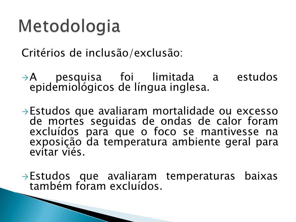 Critérios de inclusão/exclusão:  A pesquisa foi limitada a estudos epidemiológicos de língua inglesa.