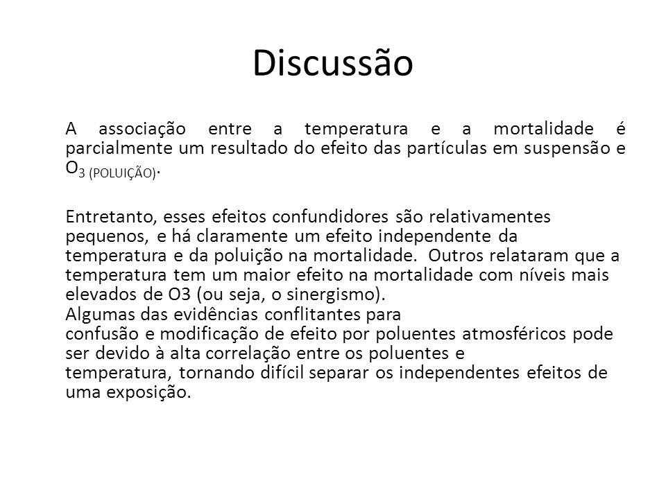 Discussão A associação entre a temperatura e a mortalidade é parcialmente um resultado do efeito das partículas em suspensão e O 3 (POLUIÇÃO).