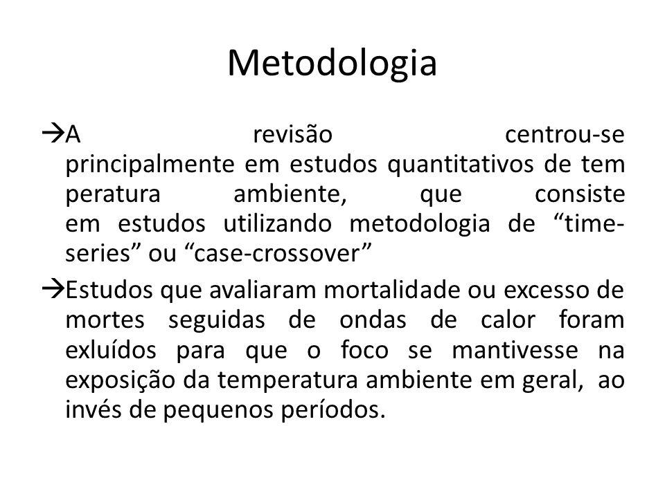 Metodologia  Artigos de revisão ou estudos focando em baixas temperaturas foram excluídos.