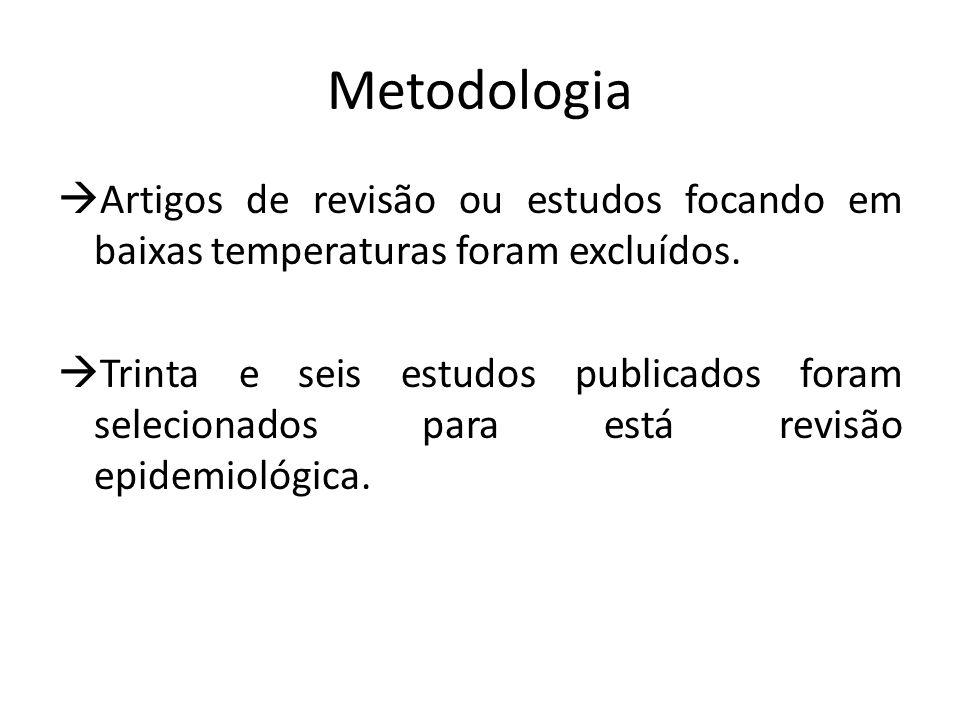 3) Foi realizada uma pesquisa bibliográfica abrangente.