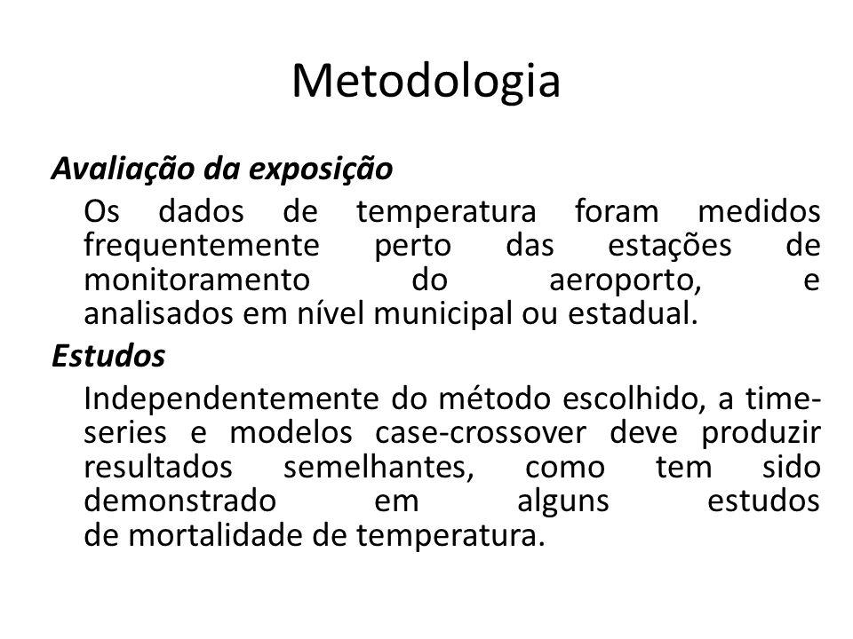 Metodologia Avaliação da exposição Os dados de temperatura foram medidos frequentemente perto das estações de monitoramento do aeroporto, e analisados em nível municipal ou estadual.