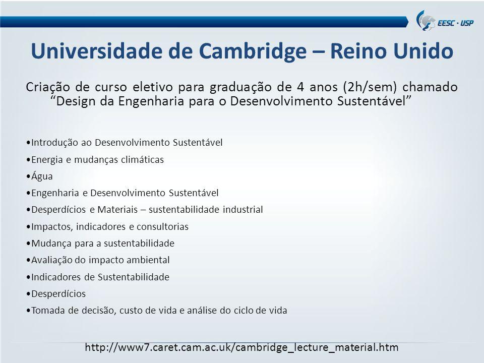 """Universidade de Cambridge – Reino Unido Criação de curso eletivo para graduação de 4 anos (2h/sem) chamado """"Design da Engenharia para o Desenvolviment"""