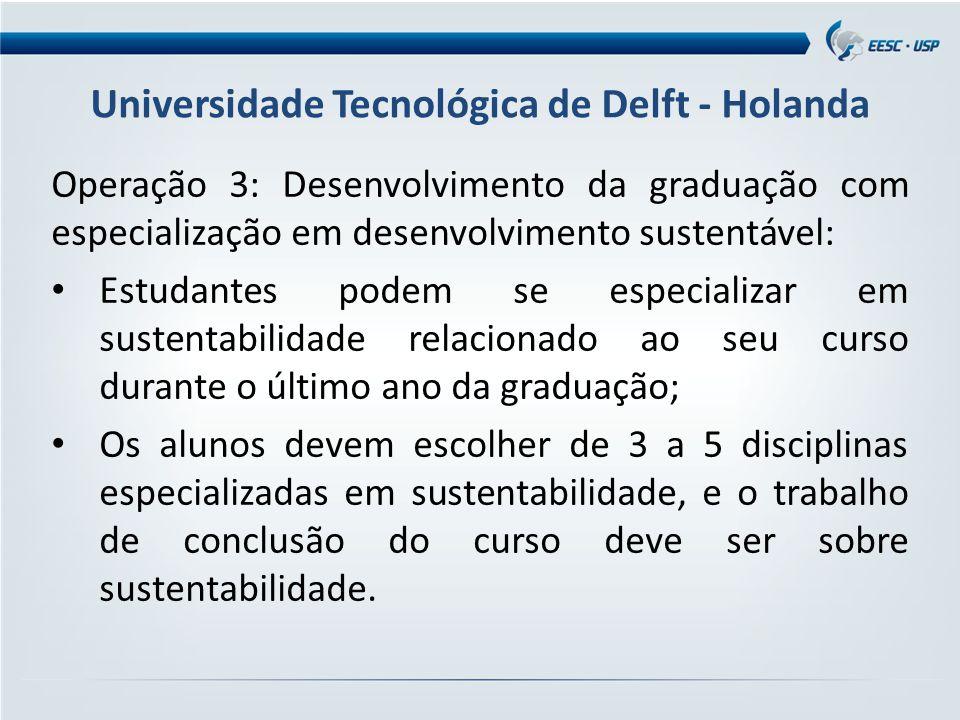 Universidade Tecnológica de Delft - Holanda Operação 3: Desenvolvimento da graduação com especialização em desenvolvimento sustentável: Estudantes pod