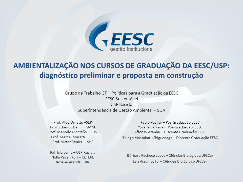 AMBIENTALIZAÇÃO NOS CURSOS DE GRADUAÇÃO DA EESC/USP: diagnóstico preliminar e proposta em construção Grupo de Trabalho GT – Políticas para a Graduação