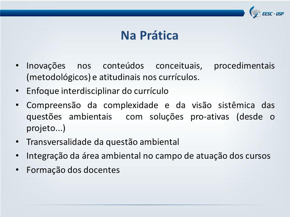 Inovações nos conteúdos conceituais, procedimentais (metodológicos) e atitudinais nos currículos.