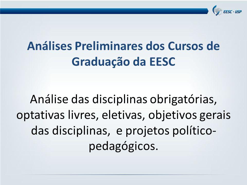 Análises Preliminares dos Cursos de Graduação da EESC Análise das disciplinas obrigatórias, optativas livres, eletivas, objetivos gerais das disciplinas, e projetos político- pedagógicos.