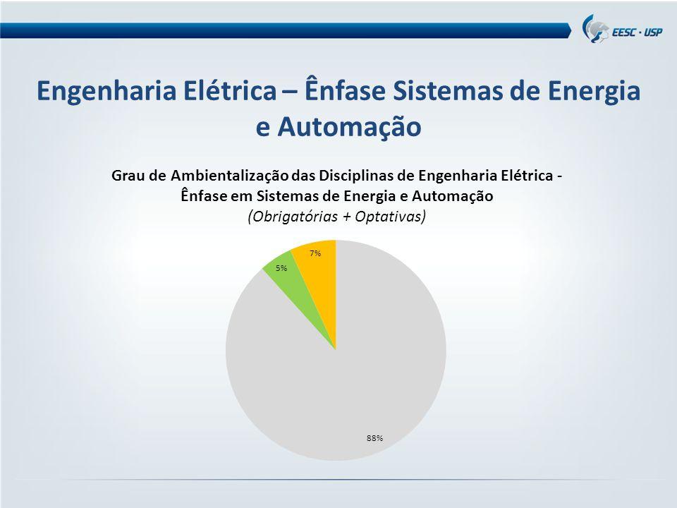 Engenharia Elétrica – Ênfase Sistemas de Energia e Automação