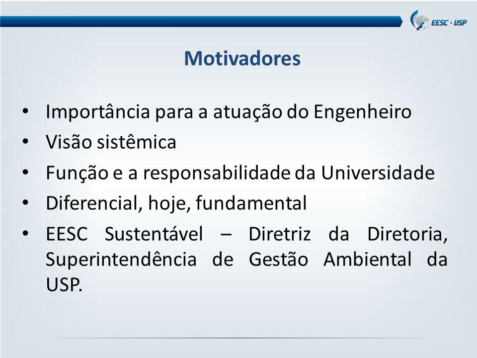 Motivadores Importância para a atuação do Engenheiro Visão sistêmica Função e a responsabilidade da Universidade Diferencial, hoje, fundamental EESC Sustentável – Diretriz da Diretoria, Superintendência de Gestão Ambiental da USP.