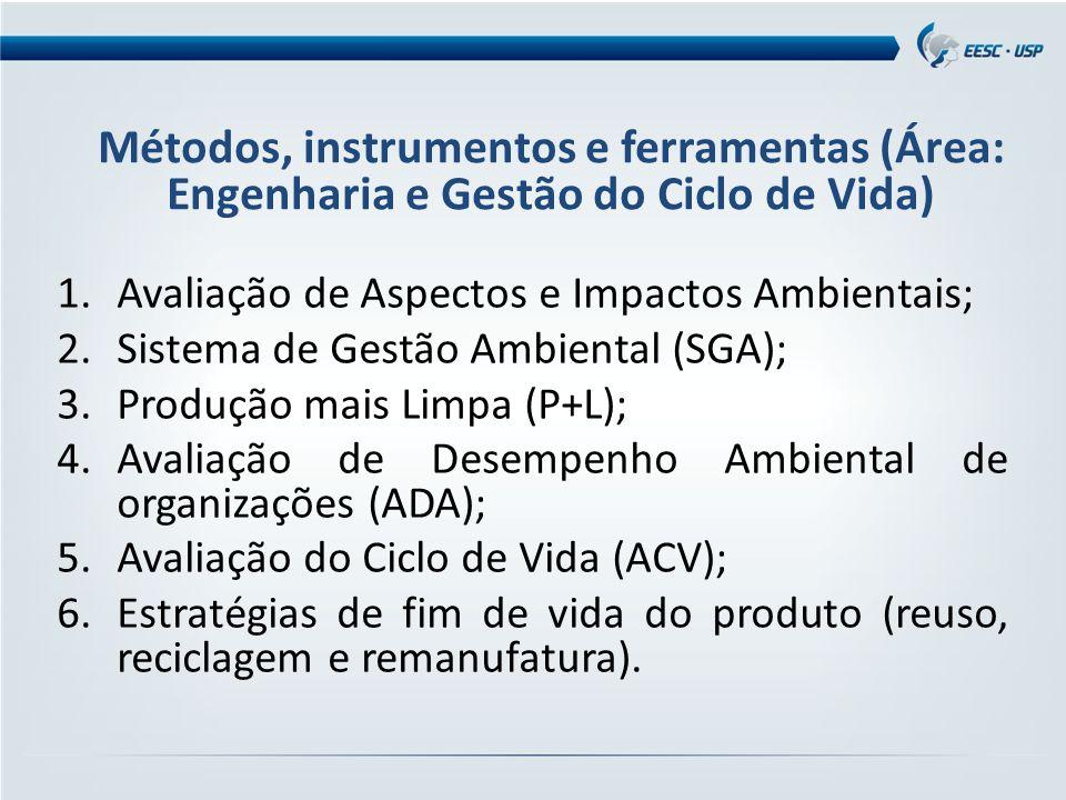 1.Avaliação de Aspectos e Impactos Ambientais; 2.Sistema de Gestão Ambiental (SGA); 3.Produção mais Limpa (P+L); 4.Avaliação de Desempenho Ambiental de organizações (ADA); 5.Avaliação do Ciclo de Vida (ACV); 6.Estratégias de fim de vida do produto (reuso, reciclagem e remanufatura).