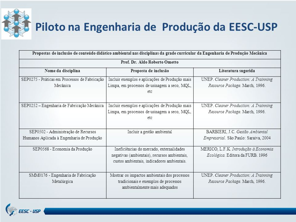 Piloto na Engenharia de Produção da EESC-USP Propostas de inclusão de conteúdo didático ambiental nas disciplinas da grade curricular da Engenharia de Produção Mecânica Prof.