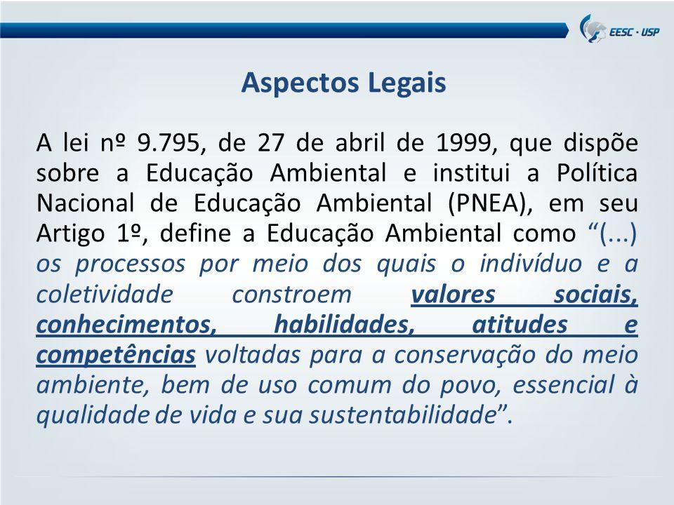 Em seu Artigo 9º estabelece que a educação ambiental na educação escolar deve ser (...) desenvolvida no âmbito dos currículos das instituições de ensino públicas e privadas , englobando a educação superior, devendo (Artigo 10º) ser (...) desenvolvida como uma prática educativa integrada, contínua e permanente em todos os níveis e modalidades do ensino formal. Aspectos Legais