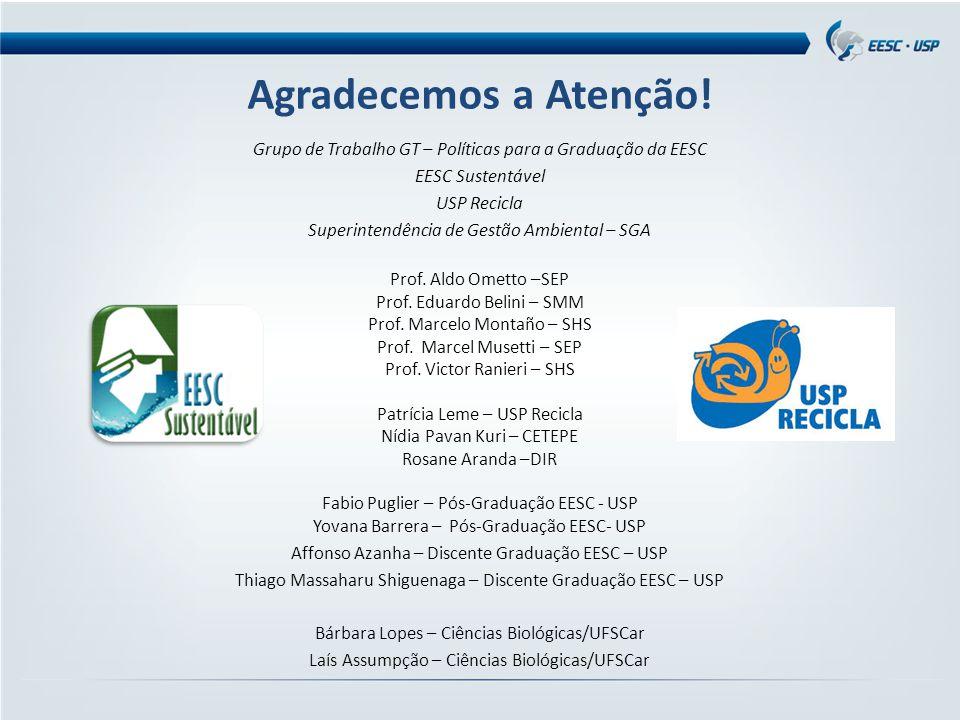 Agradecemos a Atenção! Grupo de Trabalho GT – Políticas para a Graduação da EESC EESC Sustentável USP Recicla Superintendência de Gestão Ambiental – S