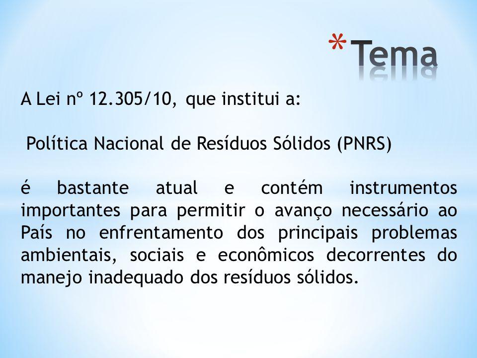 A Lei nº 12.305/10, que institui a: Política Nacional de Resíduos Sólidos (PNRS) é bastante atual e contém instrumentos importantes para permitir o avanço necessário ao País no enfrentamento dos principais problemas ambientais, sociais e econômicos decorrentes do manejo inadequado dos resíduos sólidos.