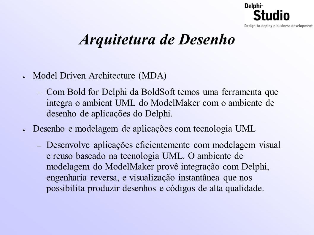Arquitetura de Desenho ● Model Driven Architecture (MDA) – Com Bold for Delphi da BoldSoft temos uma ferramenta que integra o ambient UML do ModelMaker com o ambiente de desenho de aplicações do Delphi.