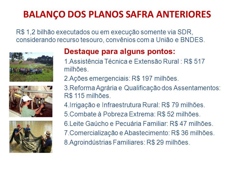 BALANÇO DOS PLANOS SAFRA ANTERIORES Destaque para alguns pontos: 1.Assistência Técnica e Extensão Rural : R$ 517 milhões.