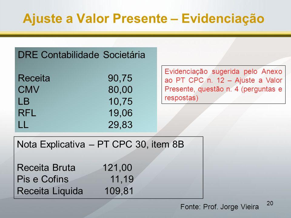 20 Ajuste a Valor Presente – Evidenciação Fonte: Prof. Jorge Vieira DRE Contabilidade Societária Receita 90,75 CMV 80,00 LB 10,75 RFL 19,06 LL 29,83 N