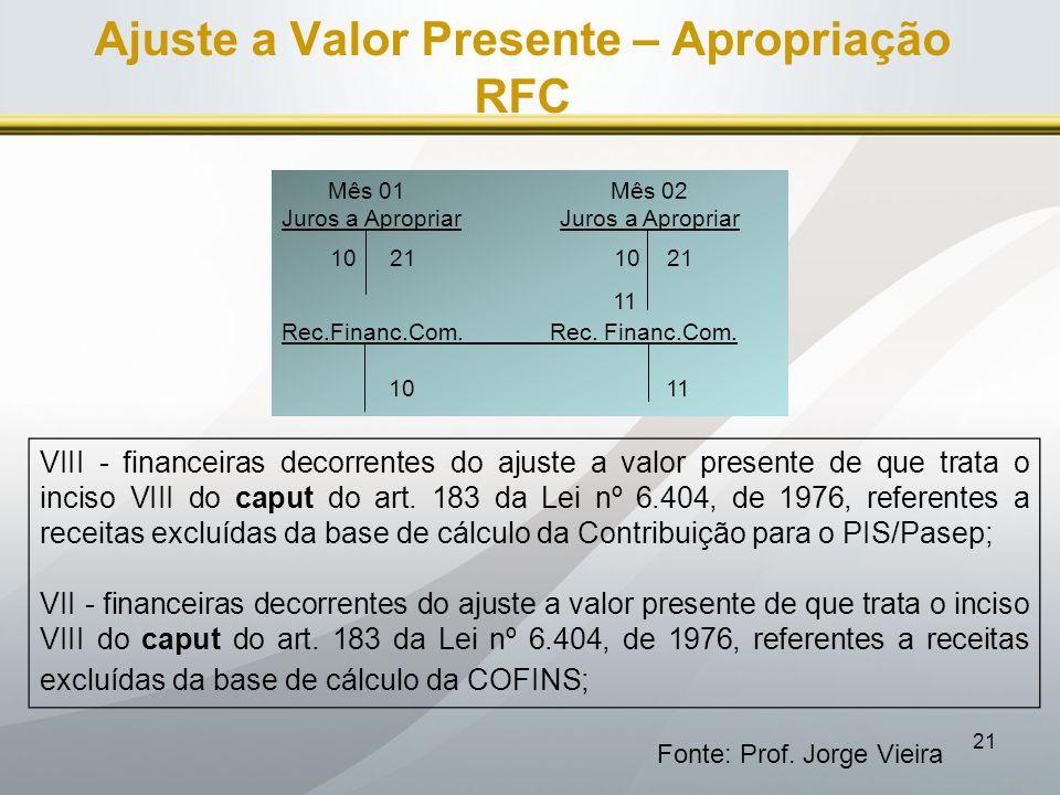 21 Ajuste a Valor Presente – Apropriação RFC Fonte: Prof. Jorge Vieira Mês 01 Mês 02 Juros a Apropriar 10 21 10 21 11 Rec.Financ.Com. Rec. Financ.Com.