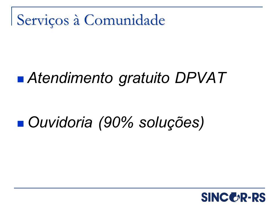 Serviços à Comunidade Atendimento gratuito DPVAT Ouvidoria (90% soluções)