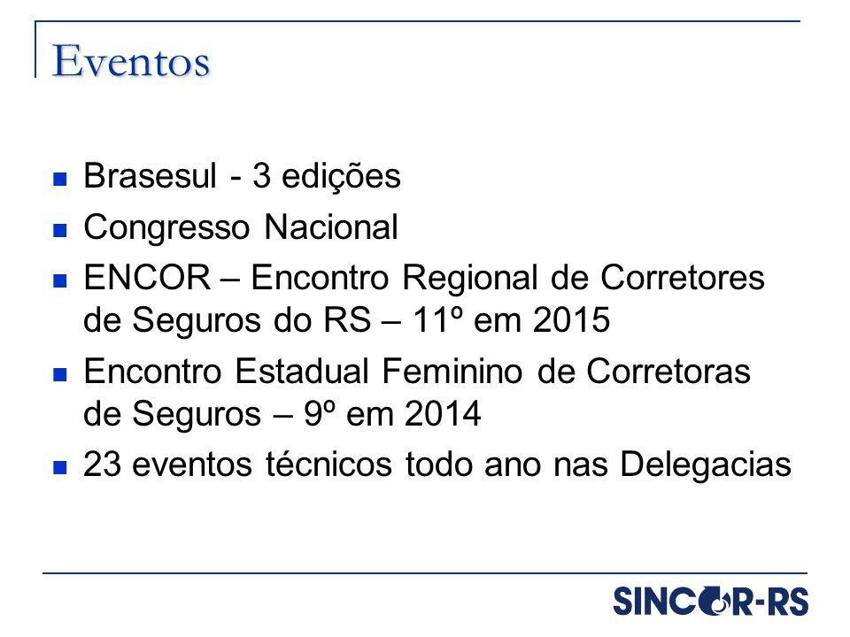 Eventos Brasesul - 3 edições Congresso Nacional ENCOR – Encontro Regional de Corretores de Seguros do RS – 11º em 2015 Encontro Estadual Feminino de C