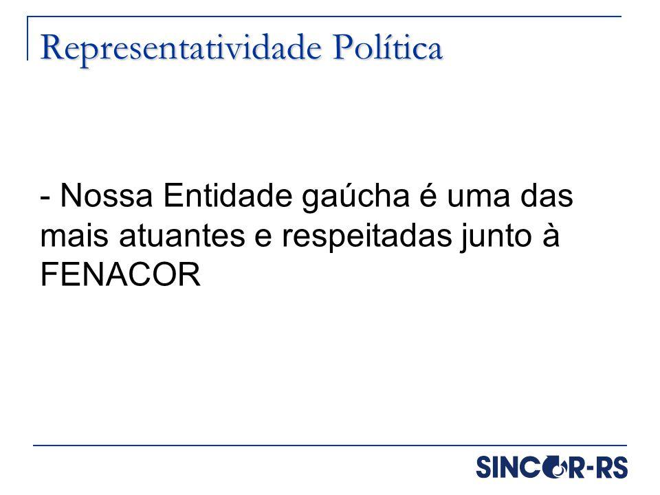 Representatividade Política - Nossa Entidade gaúcha é uma das mais atuantes e respeitadas junto à FENACOR