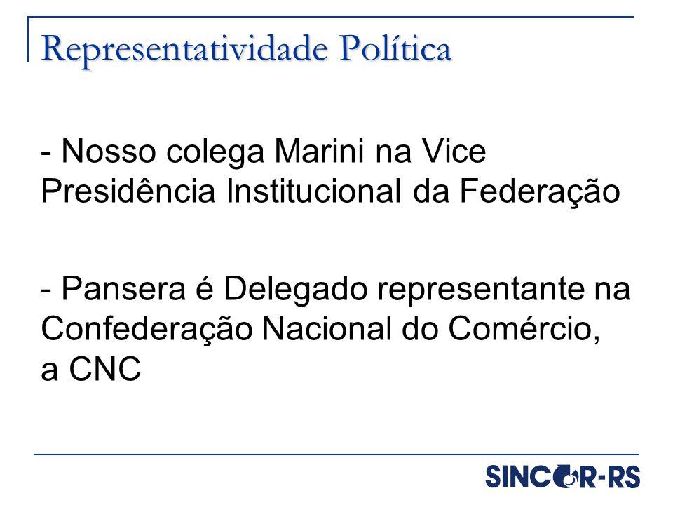 Representatividade Política - Nosso colega Marini na Vice Presidência Institucional da Federação - Pansera é Delegado representante na Confederação Na