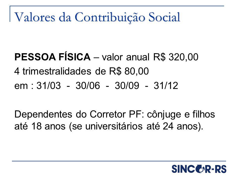 Valores da Contribuição Social PESSOA FÍSICA – valor anual R$ 320,00 4 trimestralidades de R$ 80,00 em : 31/03 - 30/06 - 30/09 - 31/12 Dependentes do