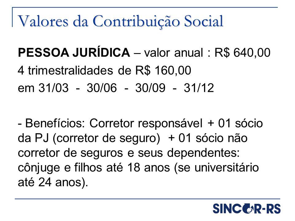 Valores da Contribuição Social PESSOA JURÍDICA – valor anual : R$ 640,00 4 trimestralidades de R$ 160,00 em 31/03 - 30/06 - 30/09 - 31/12 - Benefícios