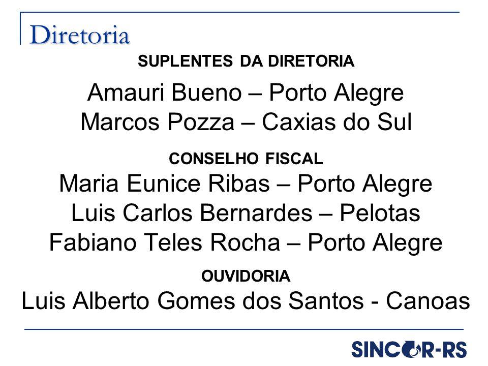 Diretoria SUPLENTES DA DIRETORIA Amauri Bueno – Porto Alegre Marcos Pozza – Caxias do Sul CONSELHO FISCAL Maria Eunice Ribas – Porto Alegre Luis Carlo