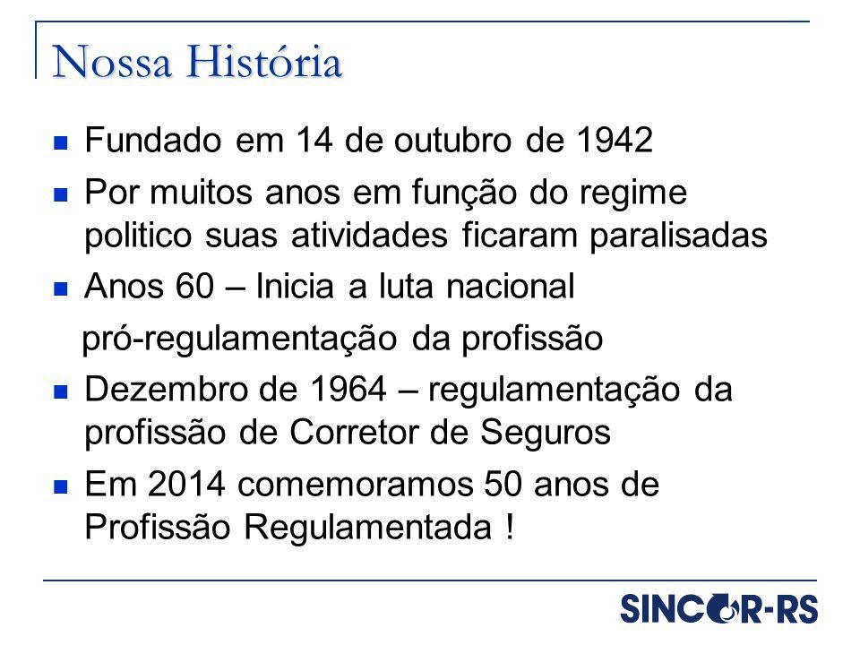 Nossa História Fundado em 14 de outubro de 1942 Por muitos anos em função do regime politico suas atividades ficaram paralisadas Anos 60 – Inicia a lu