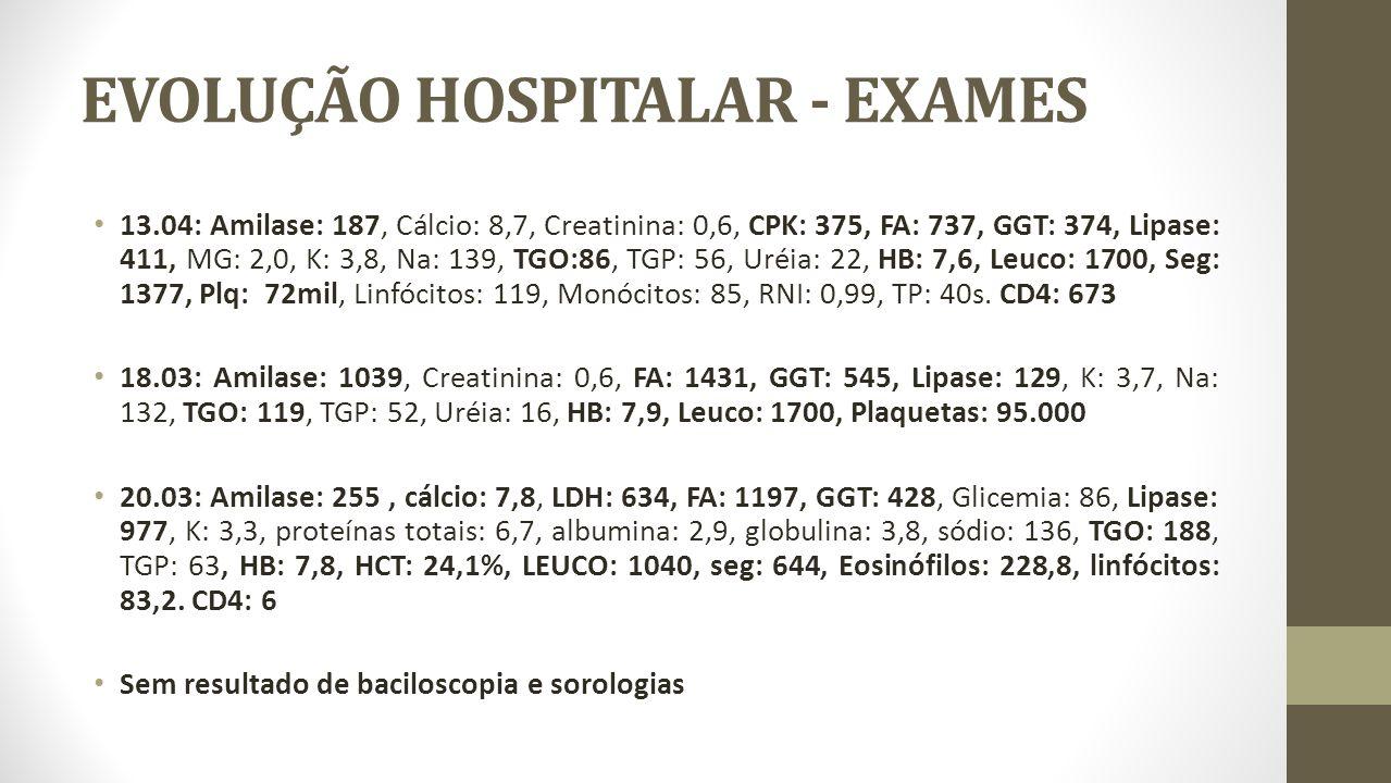 EVOLUÇÃO HOSPITALAR - EXAMES 13.04: Amilase: 187, Cálcio: 8,7, Creatinina: 0,6, CPK: 375, FA: 737, GGT: 374, Lipase: 411, MG: 2,0, K: 3,8, Na: 139, TG