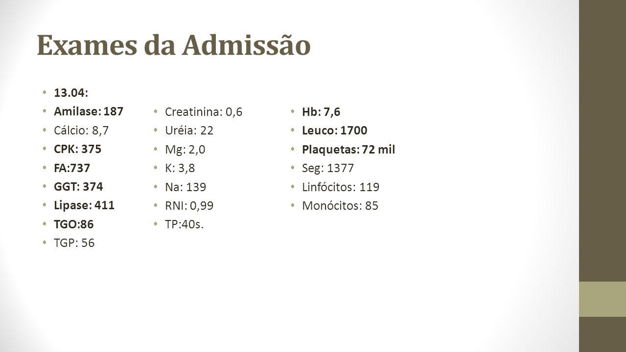 Exames da Admissão 13.04: Amilase: 187 Cálcio: 8,7 CPK: 375 FA:737 GGT: 374 Lipase: 411 TGO:86 TGP: 56 Creatinina: 0,6 Uréia: 22 Mg: 2,0 K: 3,8 Na: 13