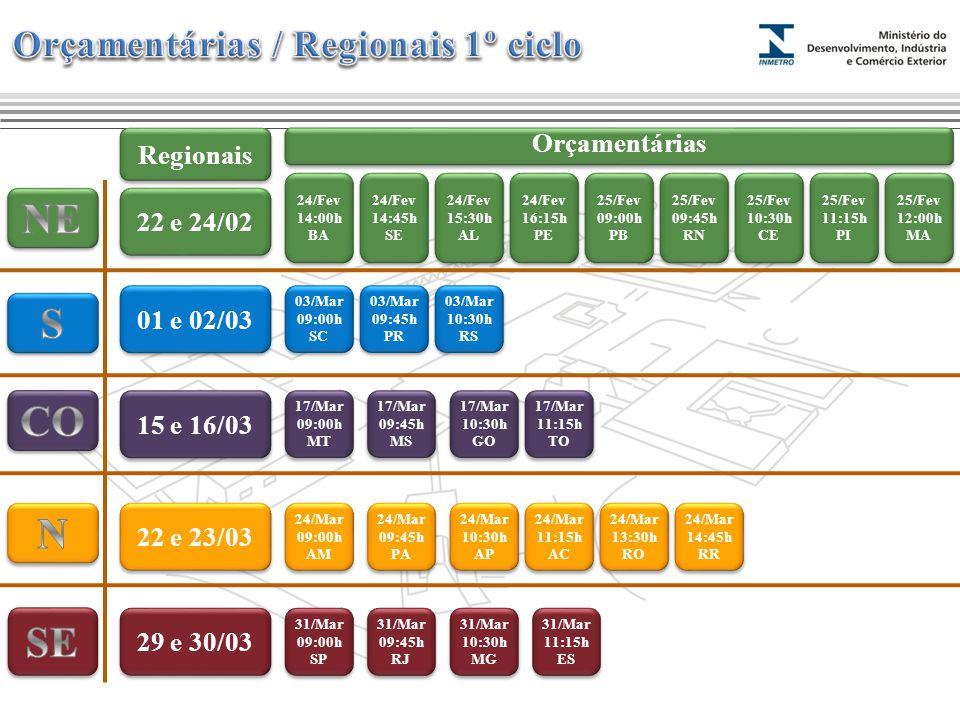 Marca do evento Regionais 27 e 29/09 20 e 21/09 30 e 31/08 13 e 14/09 23 e 24/08 Orçamentárias 30/Set 12:00h BA 30/Set 12:00h BA 30/Set 11:15h SE 30/Set 11:15h SE 30/Set 09:00h PB 30/Set 09:00h PB 29/Set 16:15h RN 29/Set 16:15h RN 29/Set 15:30h CE 29/Set 15:30h CE 29/Set 14:45h PI 29/Set 14:45h PI 29/Set 14:00h MA 29/Set 14:00h MA 30/Set 09:45h PE 30/Set 09:45h PE 30/Set 10:30h AL 30/Set 10:30h AL 22/Set 09:45h SC 22/Set 09:45h SC 22/Set 09:00h PR 22/Set 09:00h PR 25/Set 11:15h MT 25/Set 11:15h MT 15/Set 11:15h SP 15/Set 11:15h SP 01/Set 14:45h AM 01/Set 14:45h AM 01/Set 13:30h PA 01/Set 13:30h PA 22/Set 10:30h RS 22/Set 10:30h RS 15/Set 09:45h MG 15/Set 09:45h MG 15/Set 10:30h RJ 15/Set 10:30h RJ 15/Set 09:00h ES 15/Set 09:00h ES 25/Set 10:30h MS 25/Set 10:30h MS 25/Set 09:45h GO 25/Set 09:45h GO 01/Set 11:15h AP 01/Set 11:15h AP 01/Set 09:00h RR 01/Set 09:00h RR 01/Set 10:30h AC 01/Set 10:30h AC 01/Set 09:45h RO 01/Set 09:45h RO 25/Set 09:00 TO 25/Set 09:00 TO