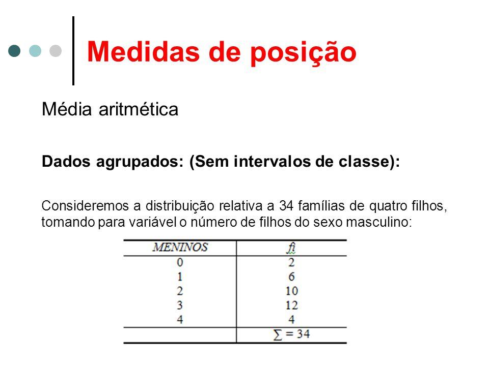 Medidas de posição Média aritmética Dados agrupados: (Sem intervalos de classe): Consideremos a distribuição relativa a 34 famílias de quatro filhos,