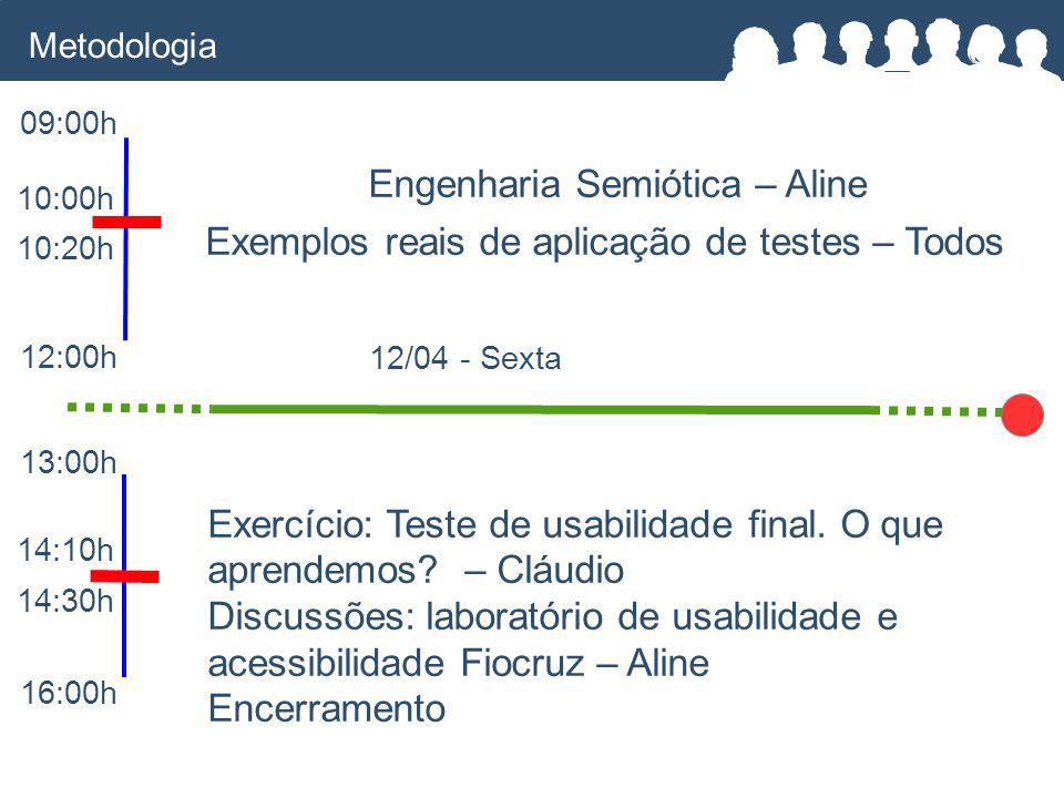 Metodologia Engenharia Semiótica – Aline Exemplos reais de aplicação de testes – Todos 12/04 - Sexta 09:00h 12:00h 13:00h 16:00h Exercício: Teste de usabilidade final.