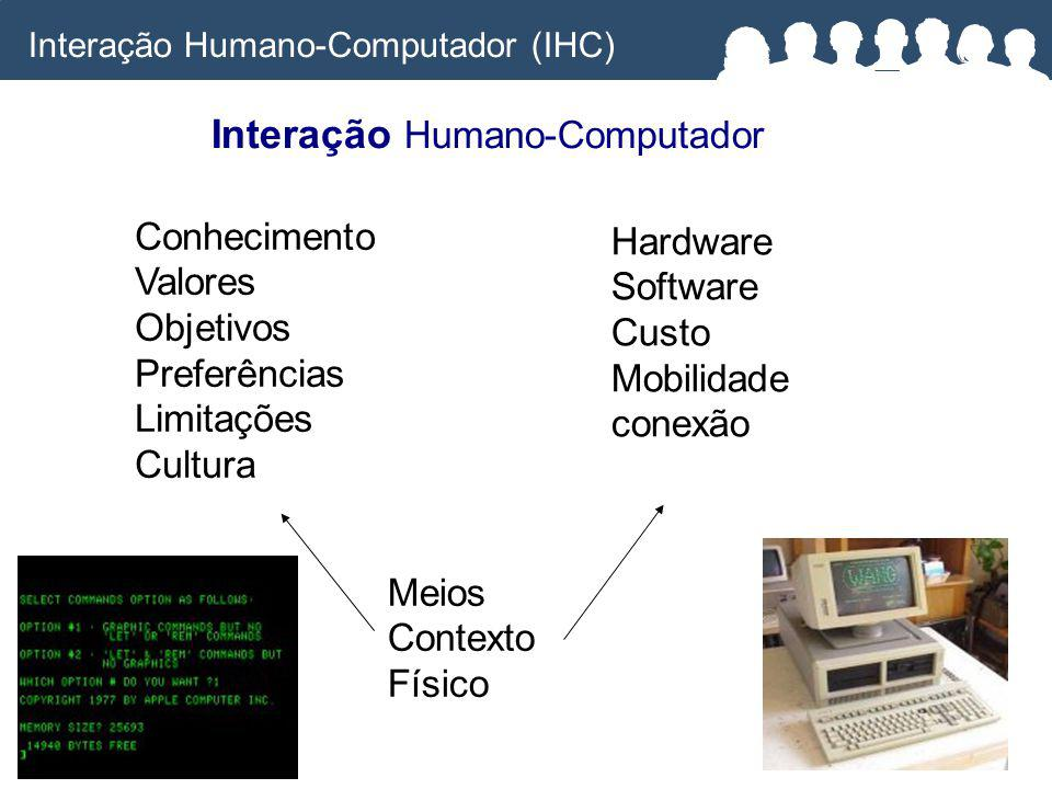 Interação Humano-Computador Interação Humano-Computador (IHC) Meios Contexto Físico Hardware Software Custo Mobilidade conexão Conhecimento Valores Objetivos Preferências Limitações Cultura