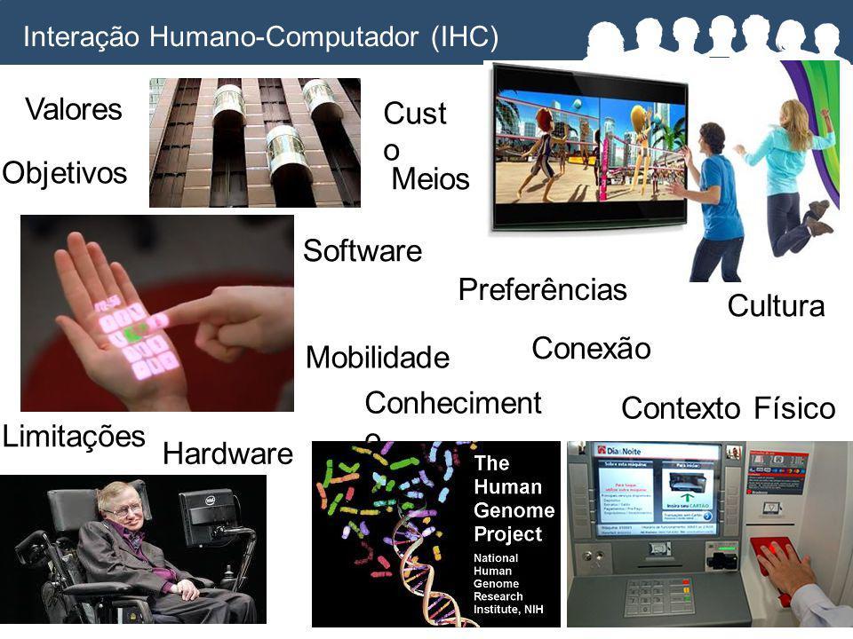 Interação Humano-Computador (IHC) Valores Conheciment o Objetivos Preferências Limitações Hardware Software Cust o Mobilidade Conexão Meios Contexto Físico Cultura