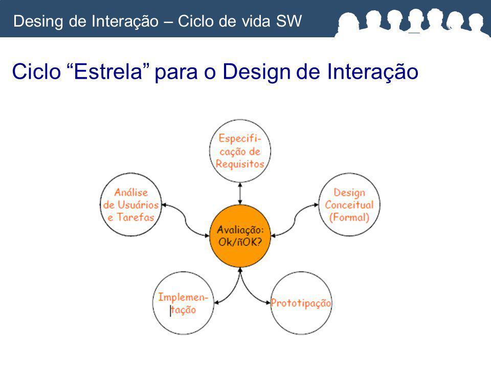 Desing de Interação – Ciclo de vida SW Ciclo Estrela para o Design de Interação