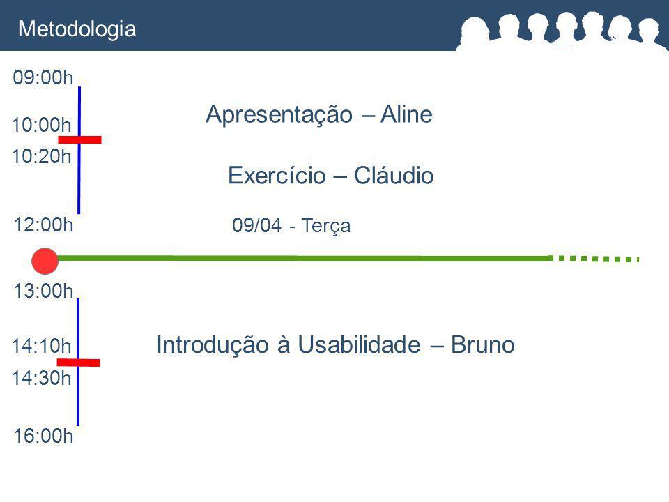 Metodologia Introdução à Usabilidade – Bruno Apresentação – Aline 09/04 - Terça 09:00h 12:00h 13:00h 16:00h Exercício – Cláudio 10:00h 10:20h 14:10h 14:30h